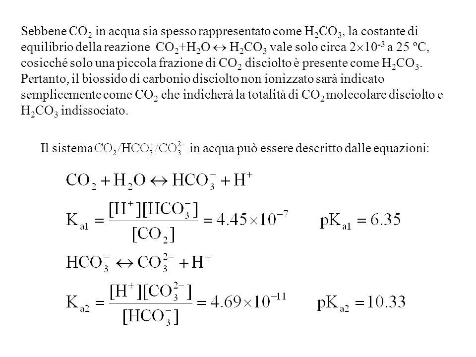 Sebbene CO 2 in acqua sia spesso rappresentato come H 2 CO 3, la costante di equilibrio della reazione CO 2 +H 2 O H 2 CO 3 vale solo circa 2 10 -3 a 25 ºC, cosicché solo una piccola frazione di CO 2 disciolto è presente come H 2 CO 3.