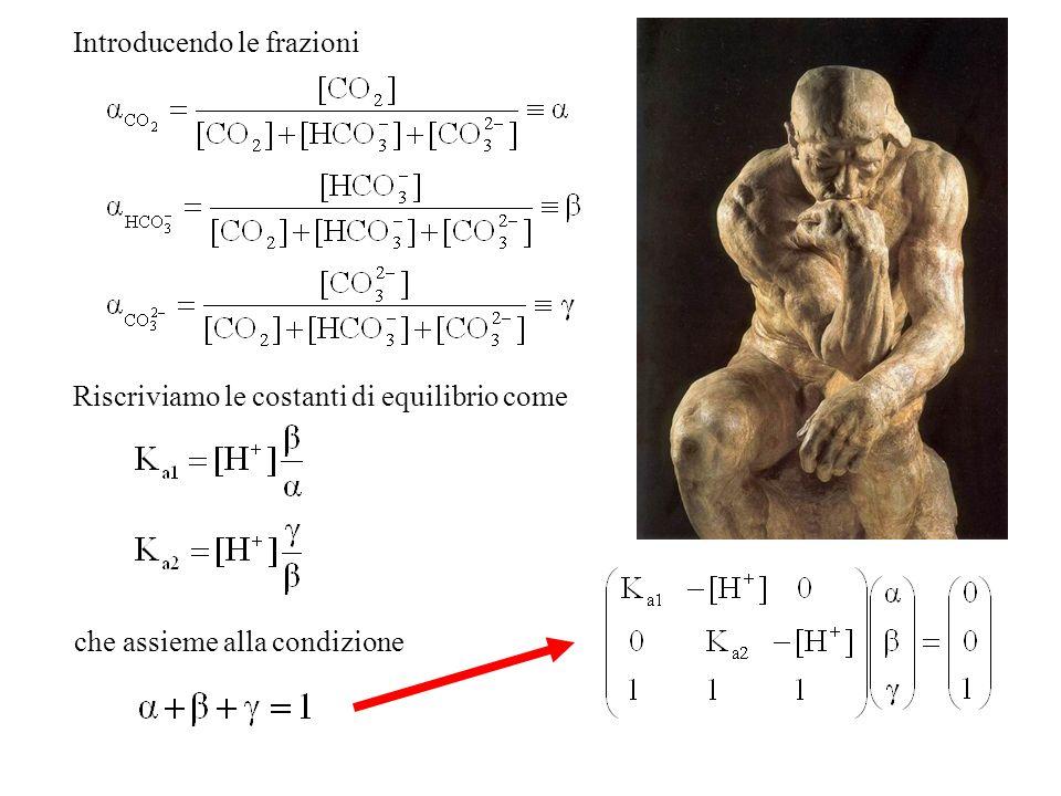 Introducendo le frazioni Riscriviamo le costanti di equilibrio come che assieme alla condizione
