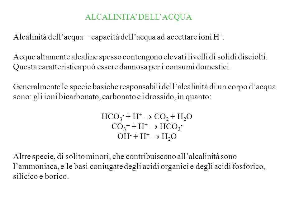 ALCALINITA DELLACQUA Alcalinità dellacqua = capacità dellacqua ad accettare ioni H +.