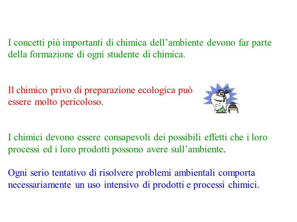 I concetti più importanti di chimica dellambiente devono far parte della formazione di ogni studente di chimica.