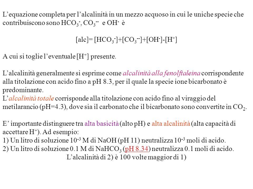 Lequazione completa per lalcalinità in un mezzo acquoso in cui le uniche specie che contribuiscono sono HCO 3 -, CO 3 -- e OH - è [alc]= [HCO 3 - ]+[CO 3 -- ]+[OH - ]-[H + ] A cui si toglie leventuale [H + ] presente.