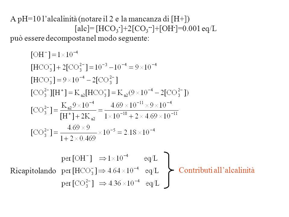 A pH=10 lalcalinità (notare il 2 e la mancanza di [H+]) [alc]= [HCO 3 - ]+2[CO 3 -- ]+[OH - ]=0.001 eq/L può essere decomposta nel modo seguente: Ricapitolando Contributi allalcalinità
