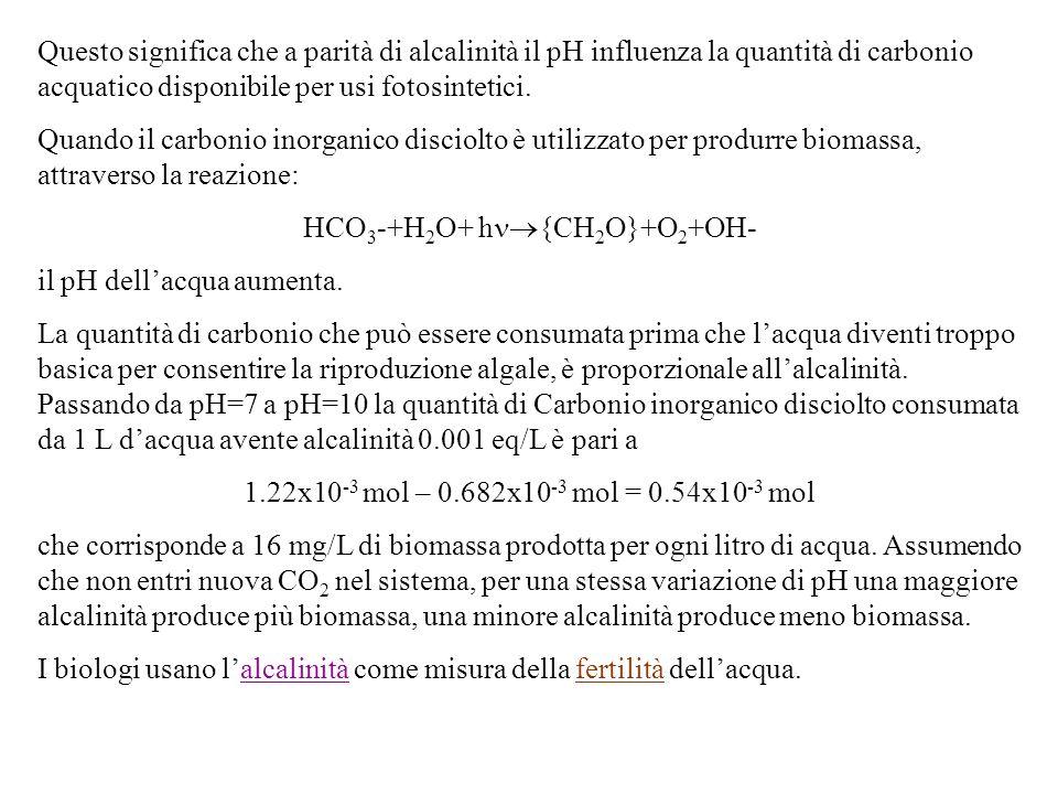Questo significa che a parità di alcalinità il pH influenza la quantità di carbonio acquatico disponibile per usi fotosintetici.