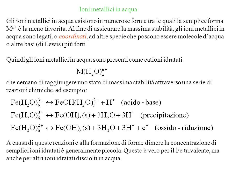 Ioni metallici in acqua Gli ioni metallici in acqua esistono in numerose forme tra le quali la semplice forma M n+ è la meno favorita.
