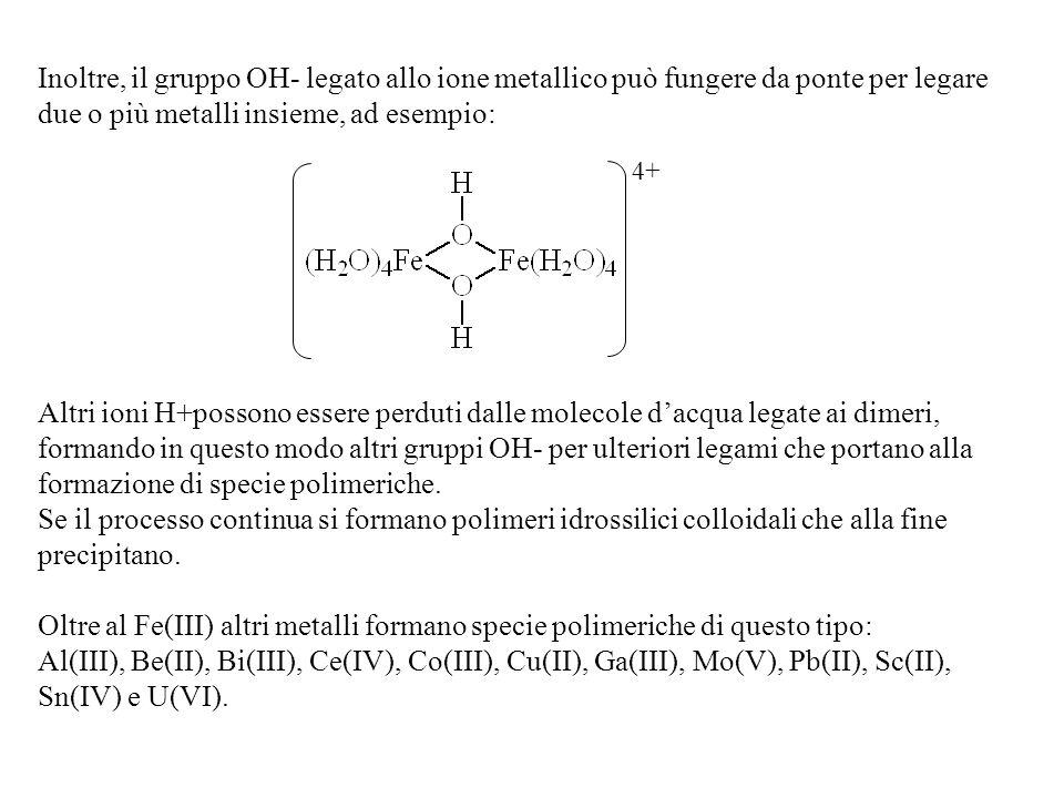 Inoltre, il gruppo OH- legato allo ione metallico può fungere da ponte per legare due o più metalli insieme, ad esempio: 4+ Altri ioni H+possono essere perduti dalle molecole dacqua legate ai dimeri, formando in questo modo altri gruppi OH- per ulteriori legami che portano alla formazione di specie polimeriche.