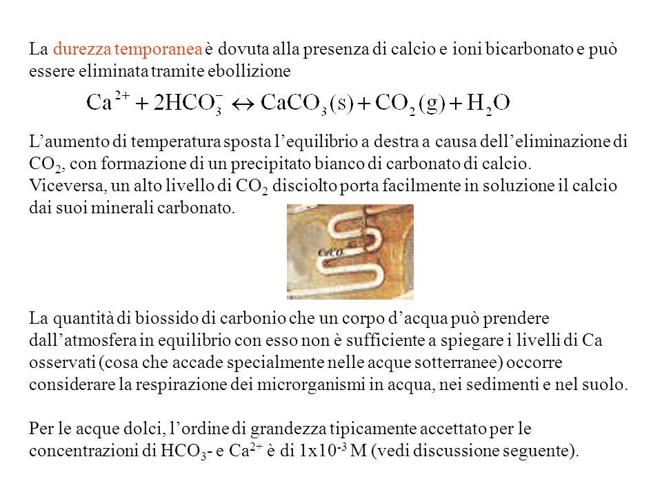 La durezza temporanea è dovuta alla presenza di calcio e ioni bicarbonato e può essere eliminata tramite ebollizione Laumento di temperatura sposta lequilibrio a destra a causa delleliminazione di CO 2, con formazione di un precipitato bianco di carbonato di calcio.
