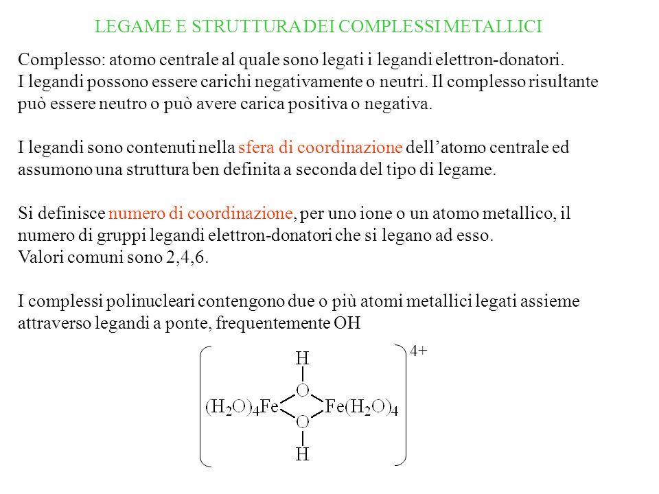 LEGAME E STRUTTURA DEI COMPLESSI METALLICI Complesso: atomo centrale al quale sono legati i legandi elettron-donatori.