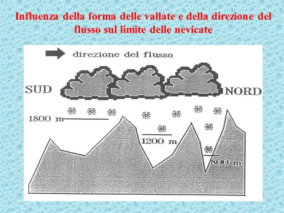 Influenza della forma delle vallate e della direzione del flusso sul limite delle nevicate