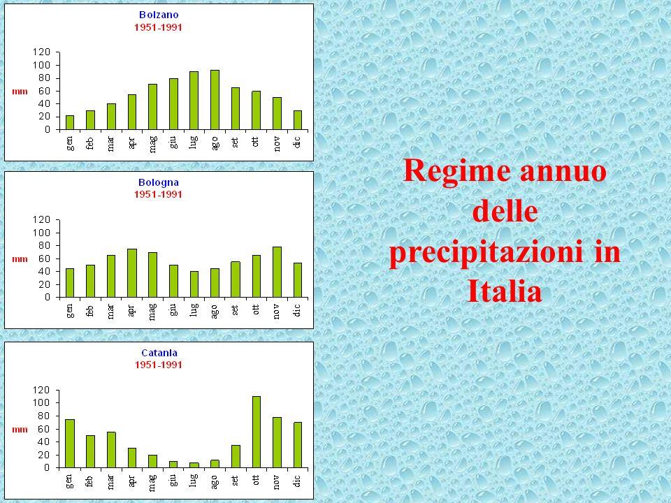 Regime annuo delle precipitazioni in Italia