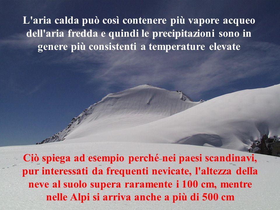 L'aria calda può così contenere più vapore acqueo dell'aria fredda e quindi le precipitazioni sono in genere più consistenti a temperature elevate Ciò