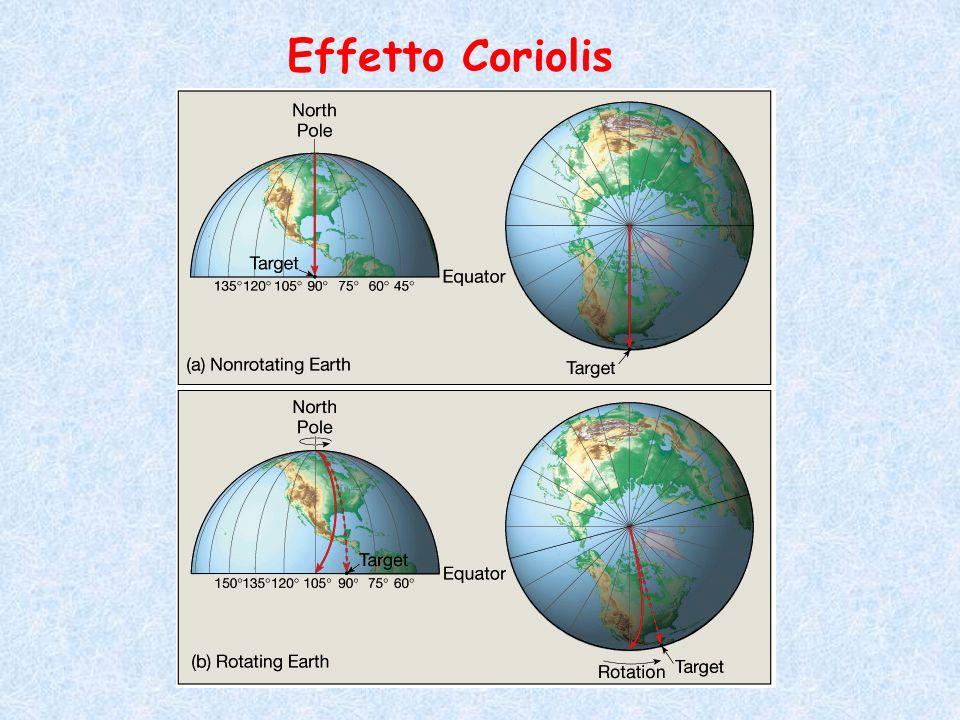 Effetto Coriolis