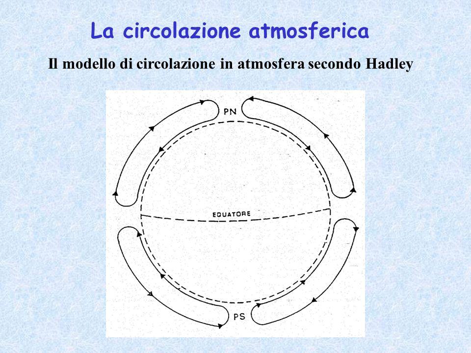Il modello di circolazione in atmosfera secondo Hadley La circolazione atmosferica
