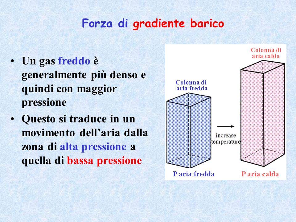 Un gas freddo è generalmente più denso e quindi con maggior pressione Questo si traduce in un movimento dellaria dalla zona di alta pressione a quella
