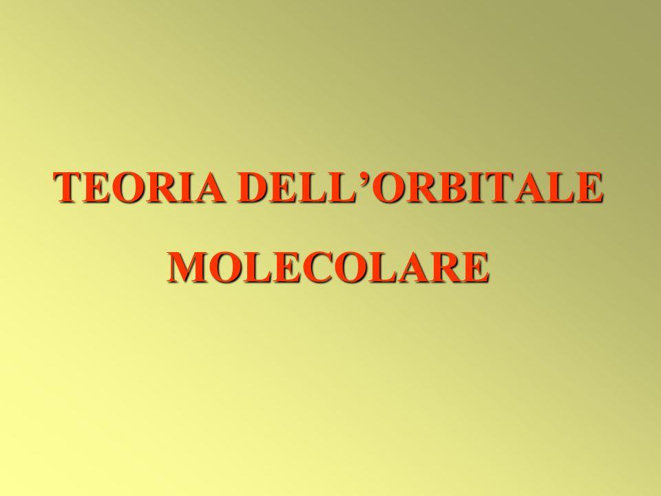 Teoria del Legame di Valenza (VB) Concetto di coppia condivisa di elettroni Concetto di legame e e di ibridizzazione Buone predizioni qualitative delle geometrie molecolari Energia di risonanza Teoria dellOrbitale Molecolare (MO) Gli orbitali molecolari formati per combinazione degli orbitali atomici Lorbitale molecolare è diffuso su tutta la molecola Gli elettroni NON appartengono a legami specifici