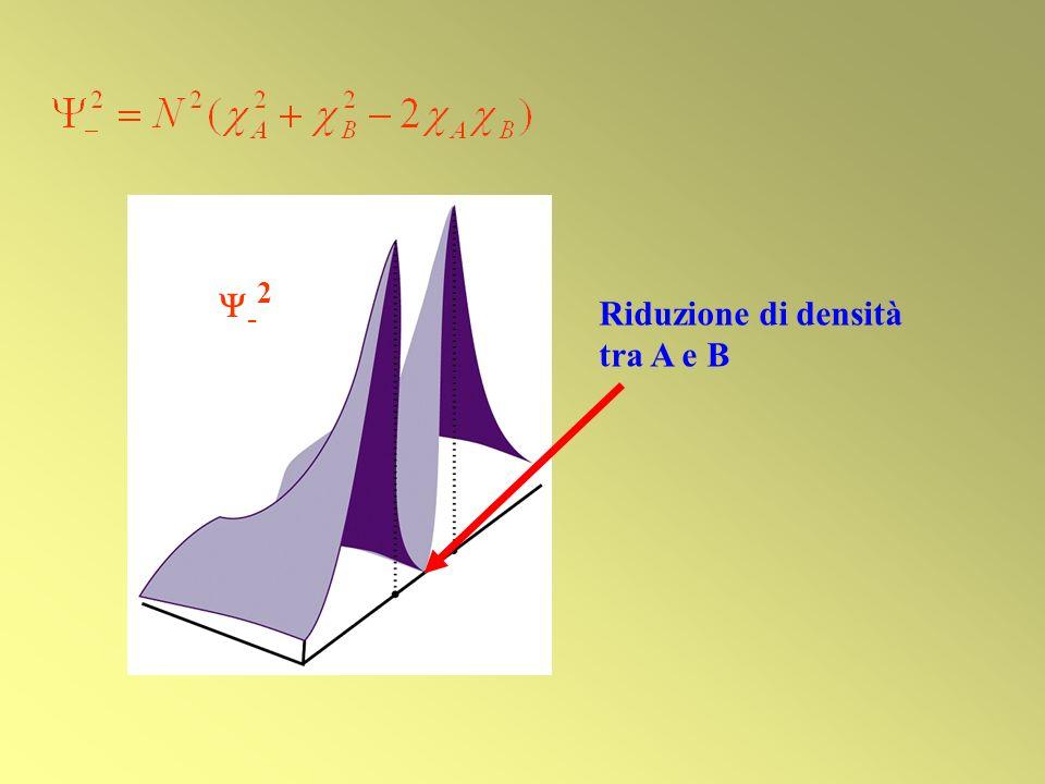 Riduzione di densità tra A e B - 2
