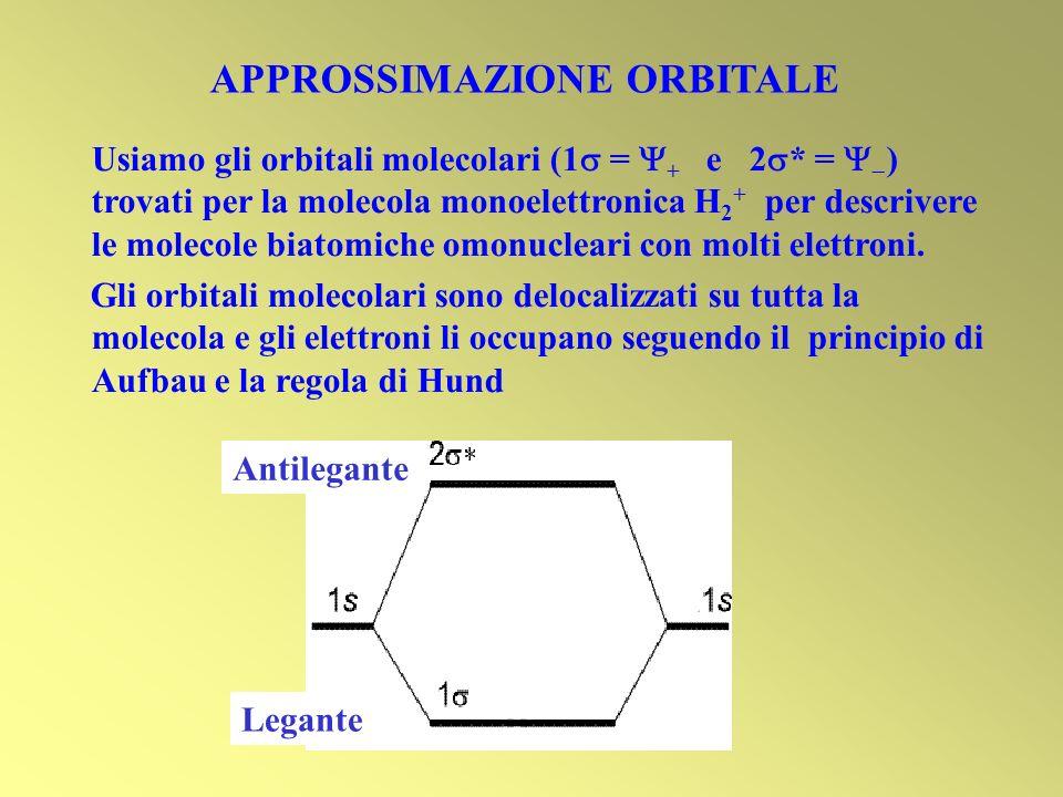 Legante Antilegante Usiamo gli orbitali molecolari (1 = + e 2 * = ) trovati per la molecola monoelettronica H 2 + per descrivere le molecole biatomich