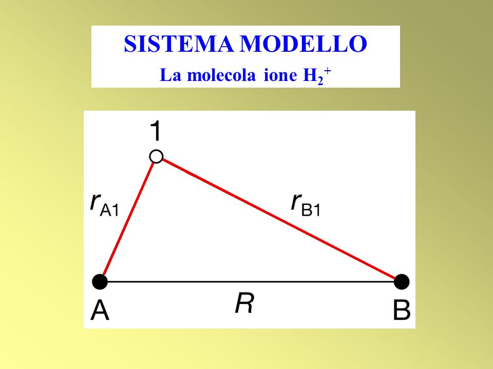 SISTEMA MODELLO La molecola ione H 2 +