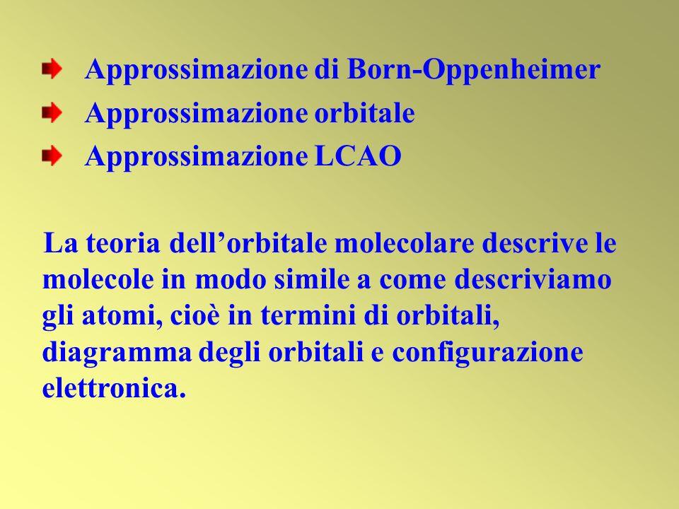 Approssimazione di Born-Oppenheimer Approssimazione orbitale Approssimazione LCAO La teoria dellorbitale molecolare descrive le molecole in modo simil