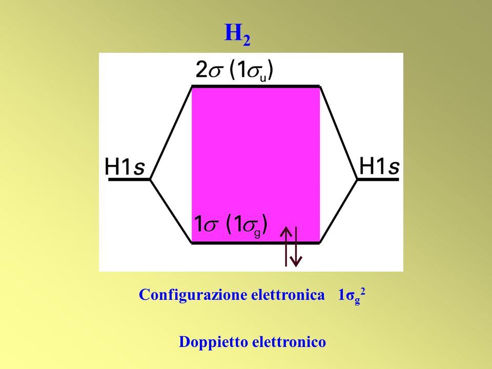 H2H2 Configurazione elettronica 1σ g 2 Doppietto elettronico