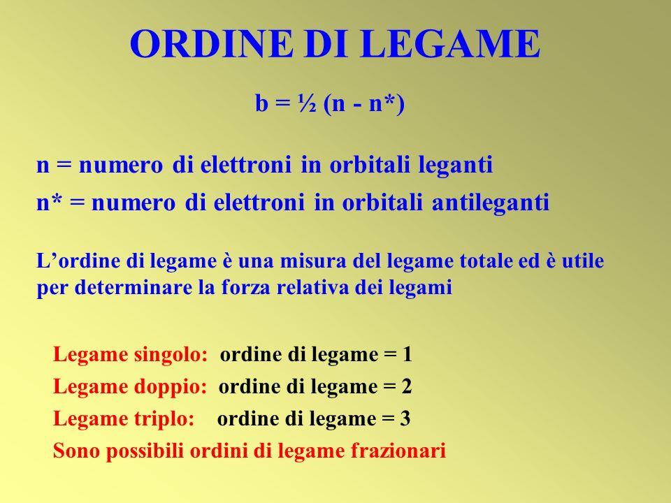 ORDINE DI LEGAME b = ½ (n - n*) n = numero di elettroni in orbitali leganti n* = numero di elettroni in orbitali antileganti Lordine di legame è una m