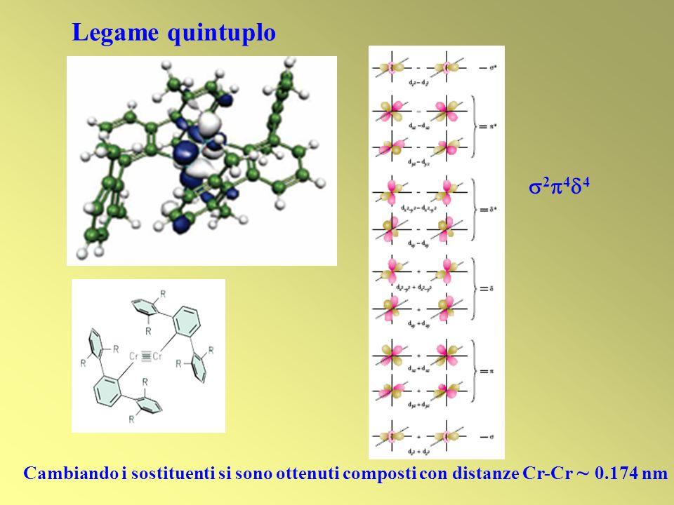 Legame quintuplo 2 4 4 Cambiando i sostituenti si sono ottenuti composti con distanze Cr-Cr ~ 0.174 nm