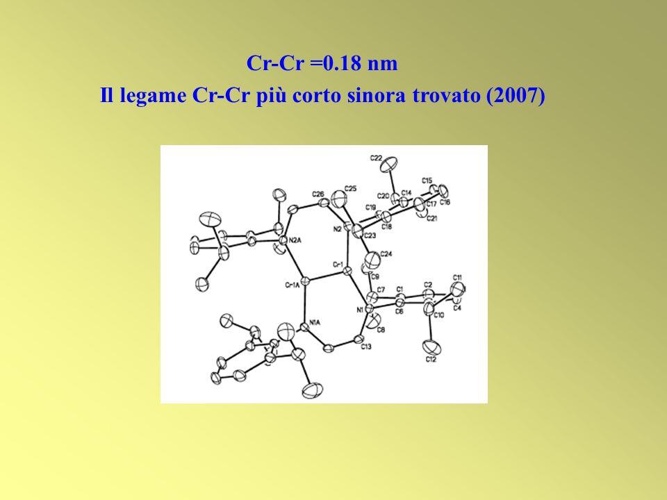 Cr-Cr =0.18 nm Il legame Cr-Cr più corto sinora trovato (2007)