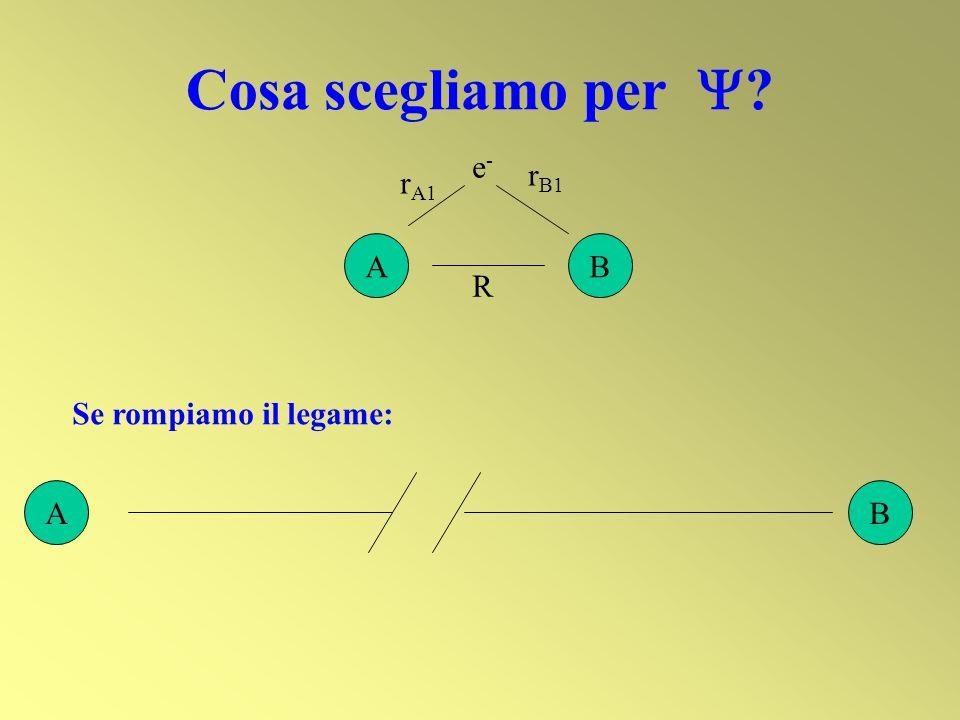 Predizione della stabilità di molecole tipo H 2 Molecola Configurazione Ordine Lunghezza elettronica di legame di legame H 2 + 1 ½ 106 pm H 2, He 2 2+ 1 2 1 74, ~75 H 2 –, He 2 + 1 2 1 ½ ~106, 108 H 2 2–, He 2 1 2 1 2 0 non si formano