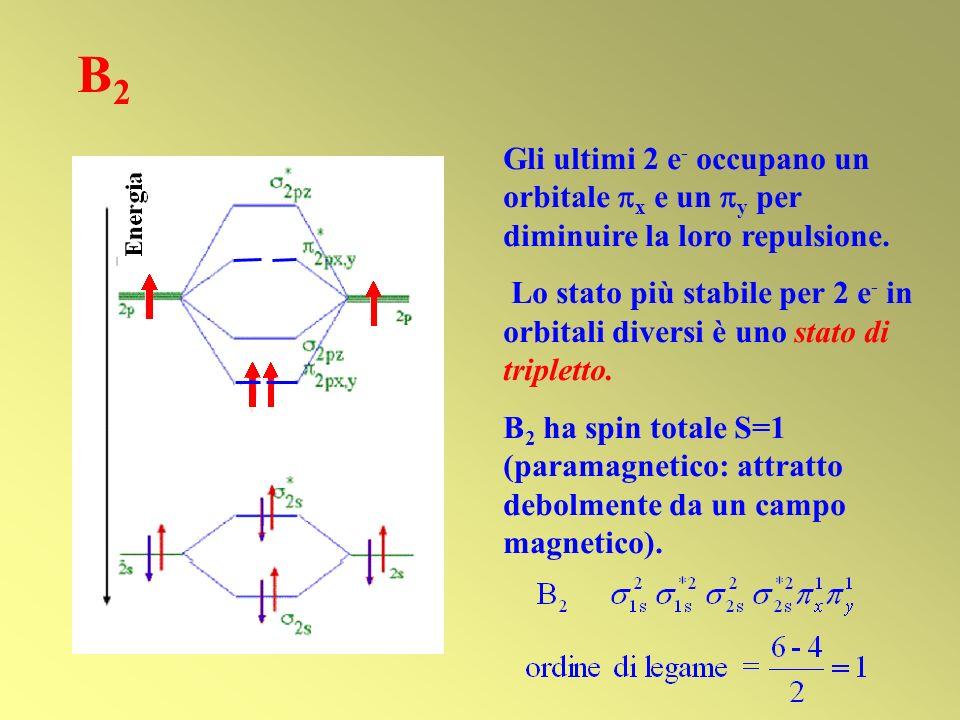 B2B2 Gli ultimi 2 e - occupano un orbitale x e un y per diminuire la loro repulsione. Lo stato più stabile per 2 e - in orbitali diversi è uno stato d