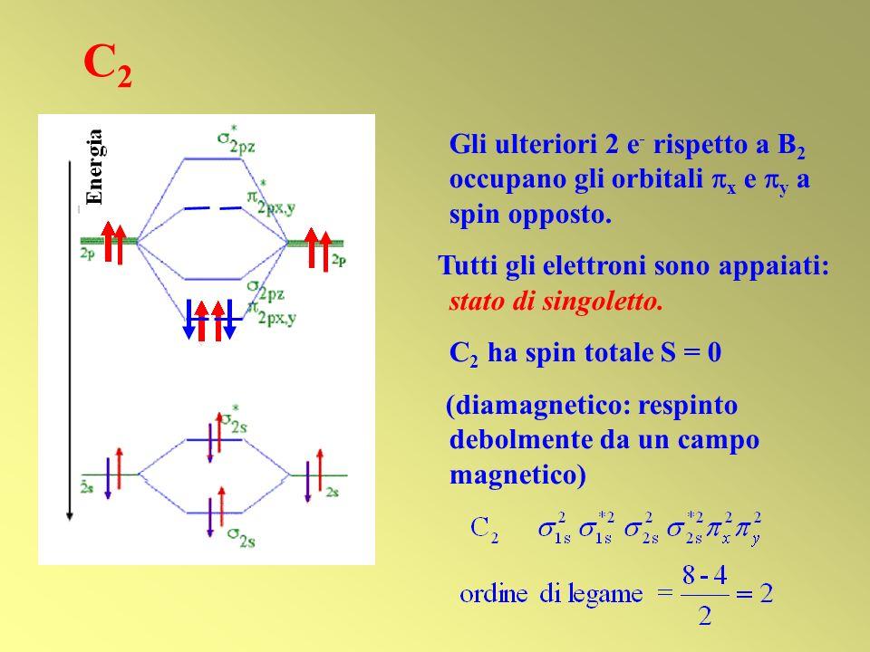 C2C2 Gli ulteriori 2 e - rispetto a B 2 occupano gli orbitali x e y a spin opposto. Tutti gli elettroni sono appaiati: stato di singoletto. C 2 ha spi