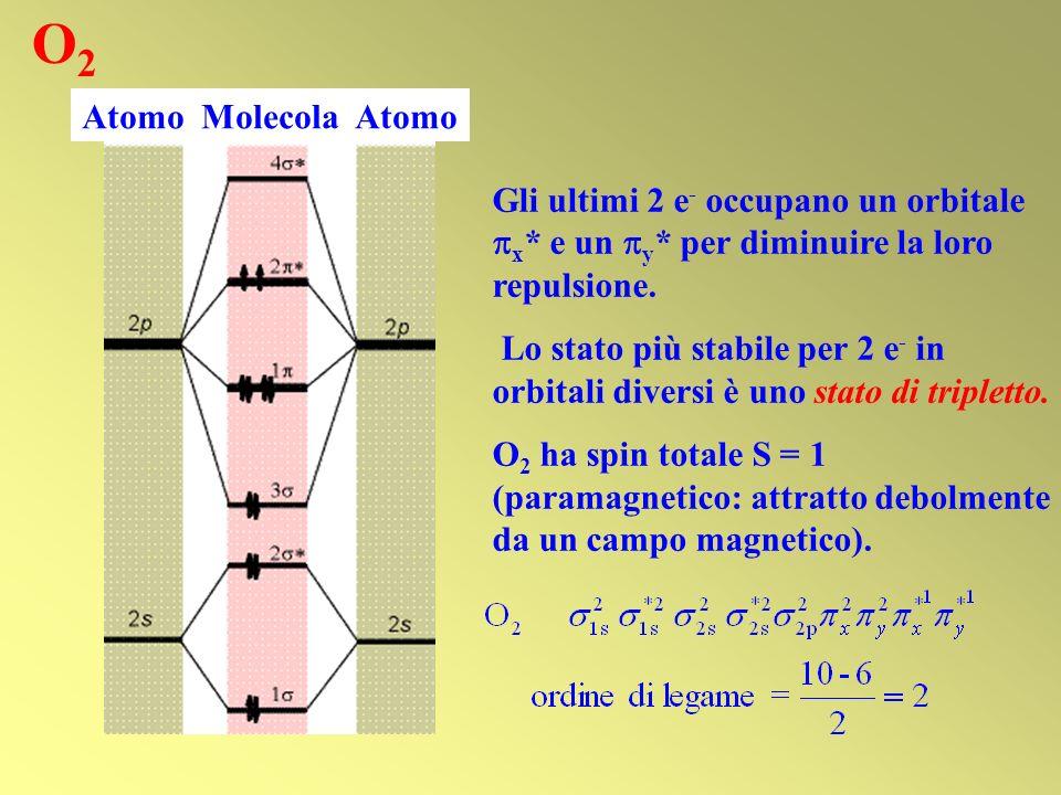 O2O2 Atomo Molecola Atomo Gli ultimi 2 e - occupano un orbitale x * e un y * per diminuire la loro repulsione. Lo stato più stabile per 2 e - in orbit