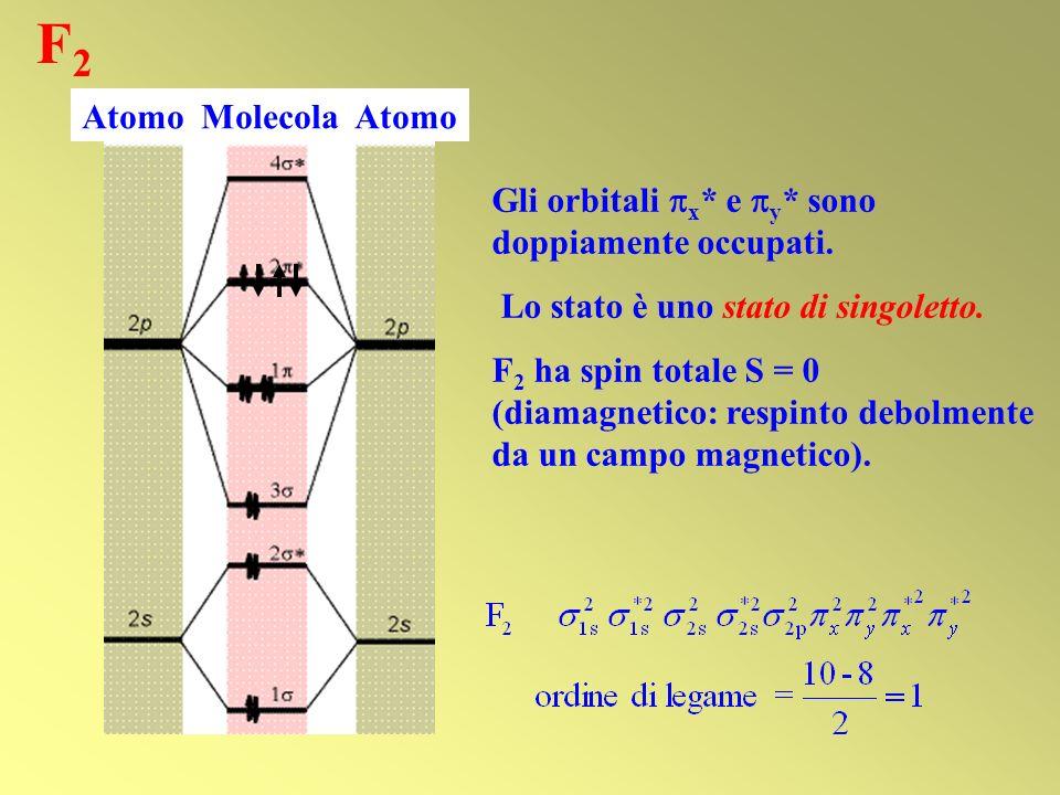 F2F2 Gli orbitali x * e y * sono doppiamente occupati. Lo stato è uno stato di singoletto. F 2 ha spin totale S = 0 (diamagnetico: respinto debolmente