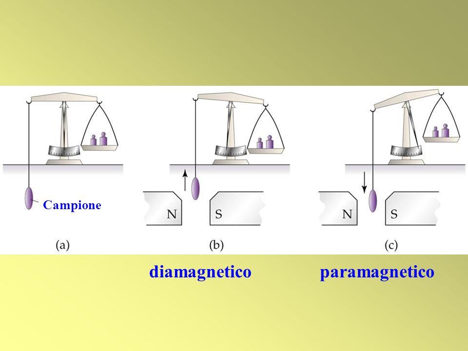 diamagneticoparamagnetico Campione