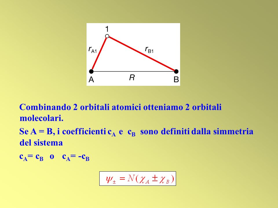 Combinando 2 orbitali atomici otteniamo 2 orbitali molecolari. Se A = B, i coefficienti c A e c B sono definiti dalla simmetria del sistema c A = c B