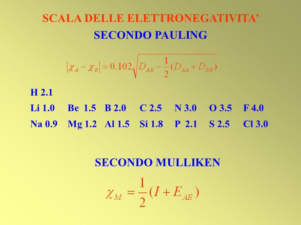 H 2.1 Li 1.0Be 1.5B 2.0C 2.5N 3.0O 3.5F 4.0 Na 0.9Mg 1.2Al 1.5Si 1.8P 2.1S 2.5Cl 3.0 SCALA DELLE ELETTRONEGATIVITA SECONDO PAULING SECONDO MULLIKEN