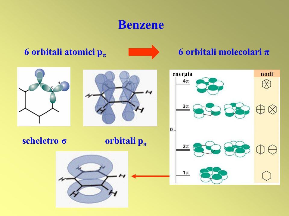 Benzene 6 orbitali atomici p π 6 orbitali molecolari π scheletro σ orbitali p π energianodi
