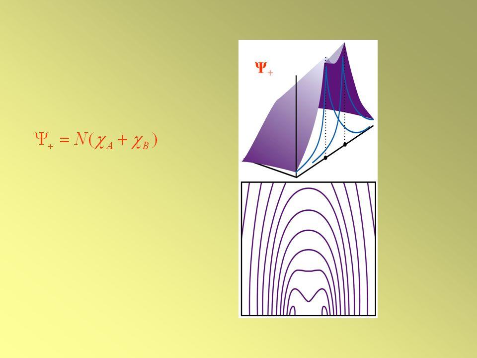 Centro di inversione g gerade = simmetrico u ungerade = antisimmetrico Le molecole biatomiche omonucleari hanno un centro di inversione