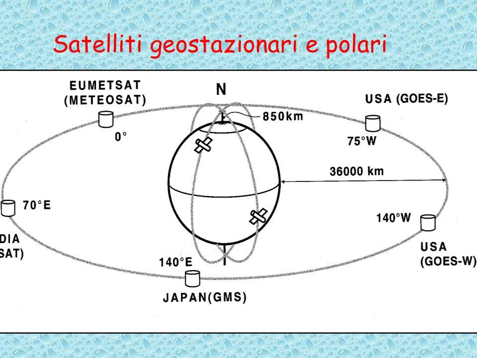 Satelliti geostazionari e polari