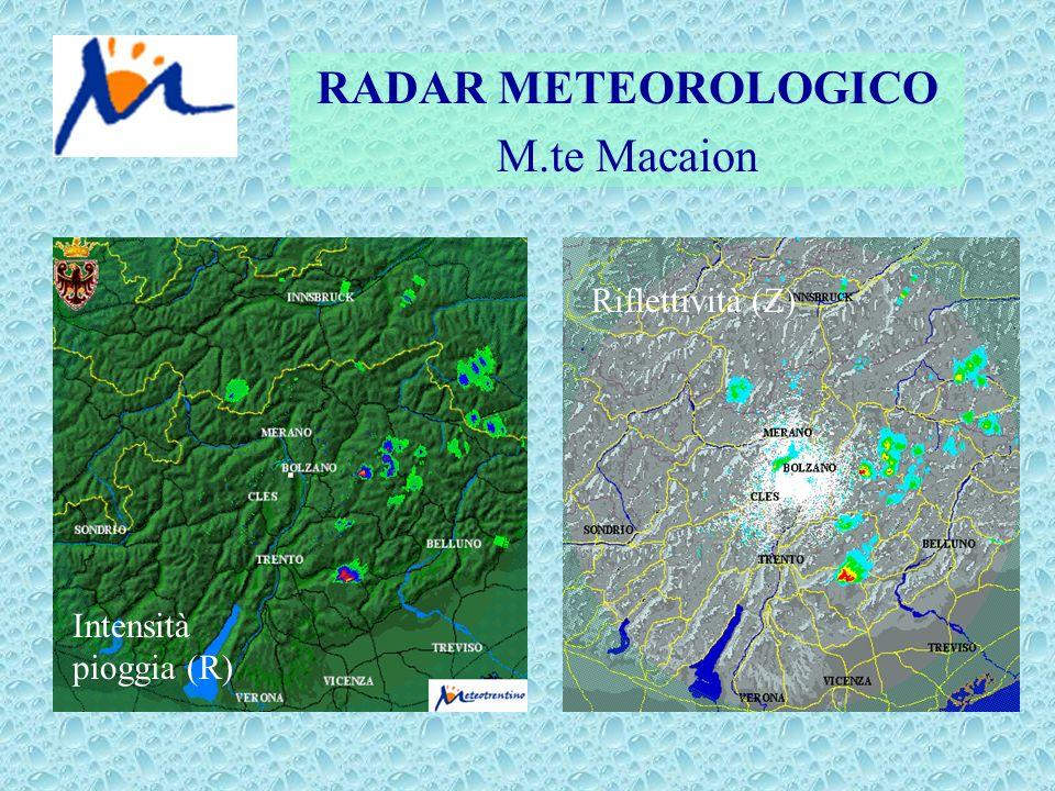 RADAR METEOROLOGICO M.te Macaion Riflettività (Z) Intensità pioggia (R)