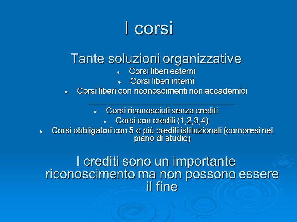 I corsi Tante soluzioni organizzative Corsi liberi esterni Corsi liberi esterni Corsi liberi interni Corsi liberi interni Corsi liberi con riconoscime