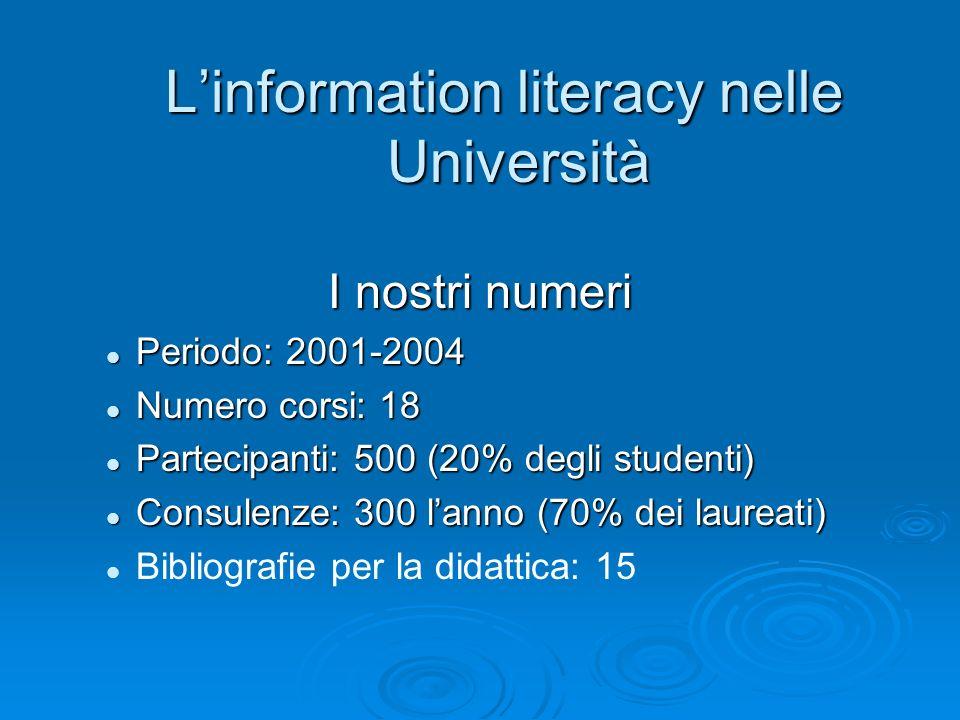 Linformation literacy nelle Università I nostri numeri Periodo: 2001-2004 Periodo: 2001-2004 Numero corsi: 18 Numero corsi: 18 Partecipanti: 500 (20%