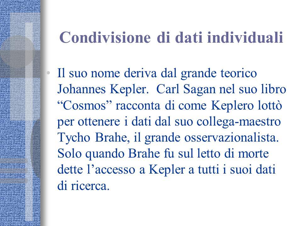 Condivisione di dati individuali Il suo nome deriva dal grande teorico Johannes Kepler. Carl Sagan nel suo libro Cosmos racconta di come Keplero lottò