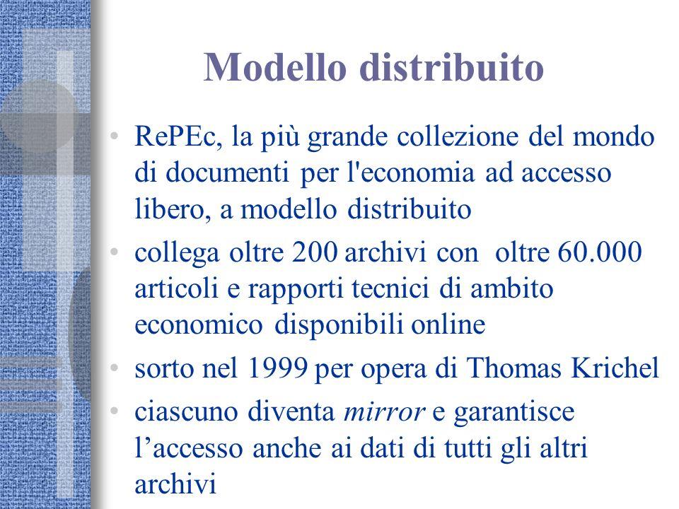 Modello distribuito RePEc, la più grande collezione del mondo di documenti per l'economia ad accesso libero, a modello distribuito collega oltre 200 a