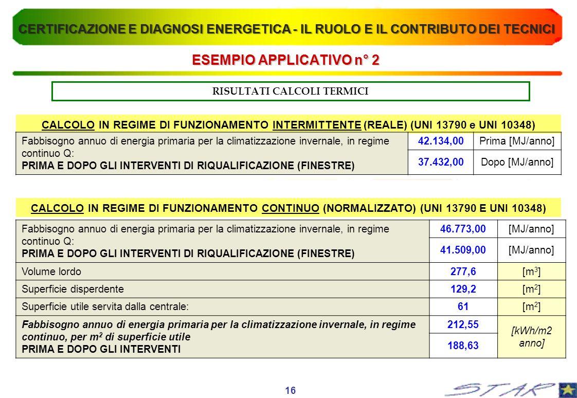 ESEMPIO APPLICATIVO n° 2 RISULTATI CALCOLI TERMICI CALCOLO IN REGIME DI FUNZIONAMENTO INTERMITTENTE (REALE) (UNI 13790 e UNI 10348) CALCOLO IN REGIME