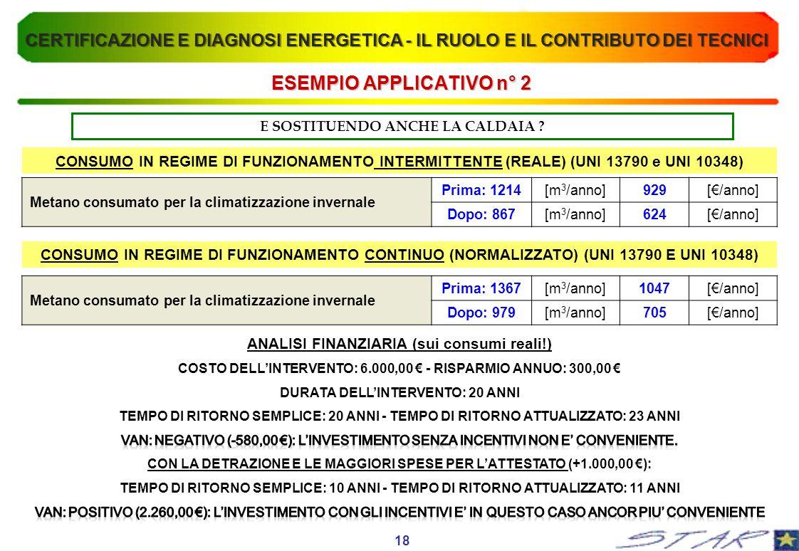 ESEMPIO APPLICATIVO n° 2 E SOSTITUENDO ANCHE LA CALDAIA ? CONSUMO IN REGIME DI FUNZIONAMENTO INTERMITTENTE (REALE) (UNI 13790 e UNI 10348) CONSUMO IN