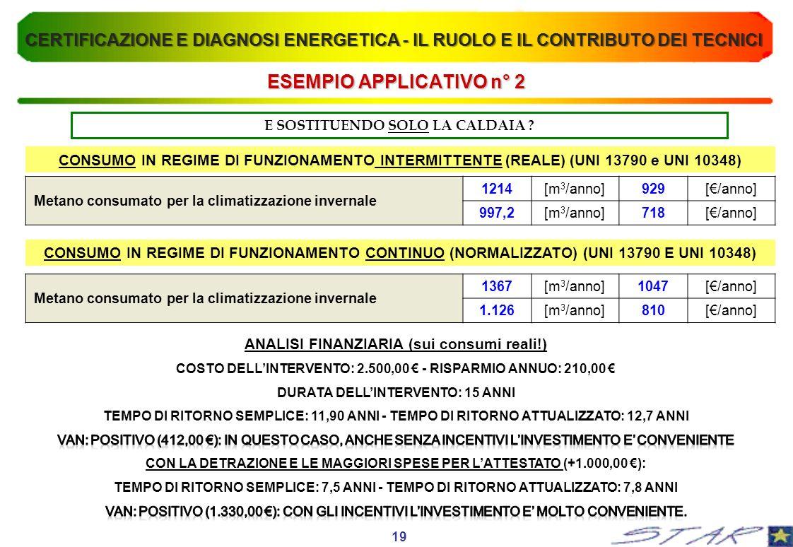 ESEMPIO APPLICATIVO n° 2 E SOSTITUENDO SOLO LA CALDAIA ? CONSUMO IN REGIME DI FUNZIONAMENTO INTERMITTENTE (REALE) (UNI 13790 e UNI 10348) CONSUMO IN R