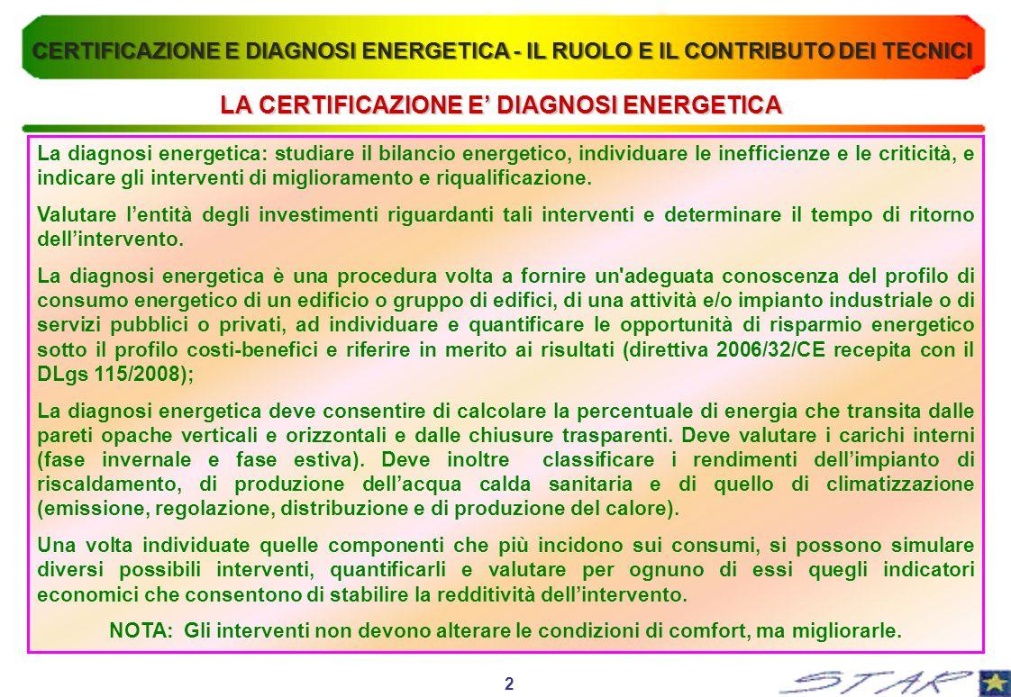 LA CERTIFICAZIONE E DIAGNOSI ENERGETICA La diagnosi energetica: studiare il bilancio energetico, individuare le inefficienze e le criticità, e indicar