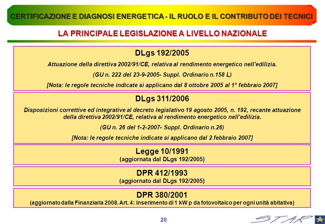 LA PRINCIPALE LEGISLAZIONE A LIVELLO NAZIONALE DLgs 192/2005 Attuazione della direttiva 2002/91/CE, relativa al rendimento energetico nell'edilizia. (