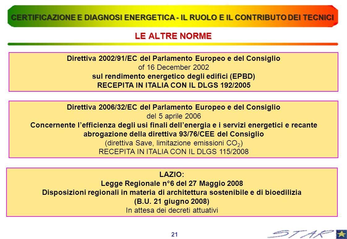 LE ALTRE NORME LAZIO: Legge Regionale n°6 del 27 Maggio 2008 Disposizioni regionali in materia di architettura sostenibile e di bioedilizia (B.U. 21 g
