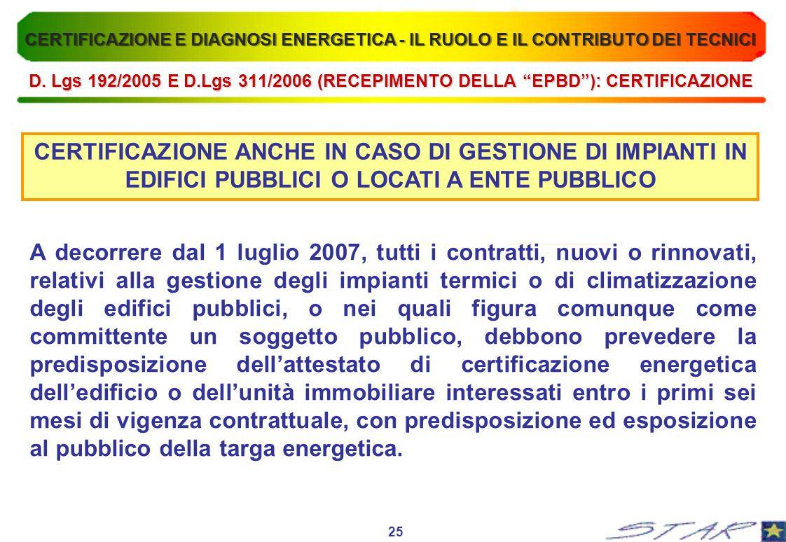 CERTIFICAZIONE ANCHE IN CASO DI GESTIONE DI IMPIANTI IN EDIFICI PUBBLICI O LOCATI A ENTE PUBBLICO A decorrere dal 1 luglio 2007, tutti i contratti, nu