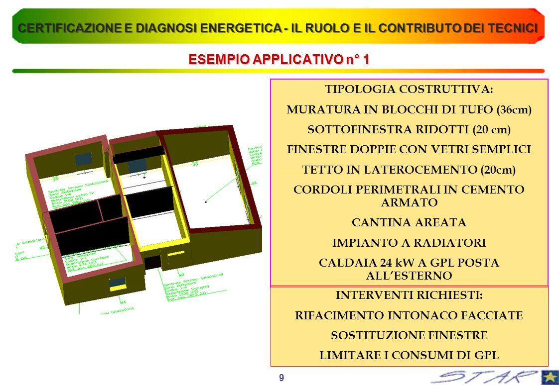 LA PRINCIPALE LEGISLAZIONE A LIVELLO NAZIONALE DLgs 192/2005 Attuazione della direttiva 2002/91/CE, relativa al rendimento energetico nell edilizia.